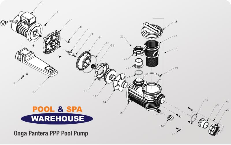Onga Pantera Ppp Pool Pump Spare Parts